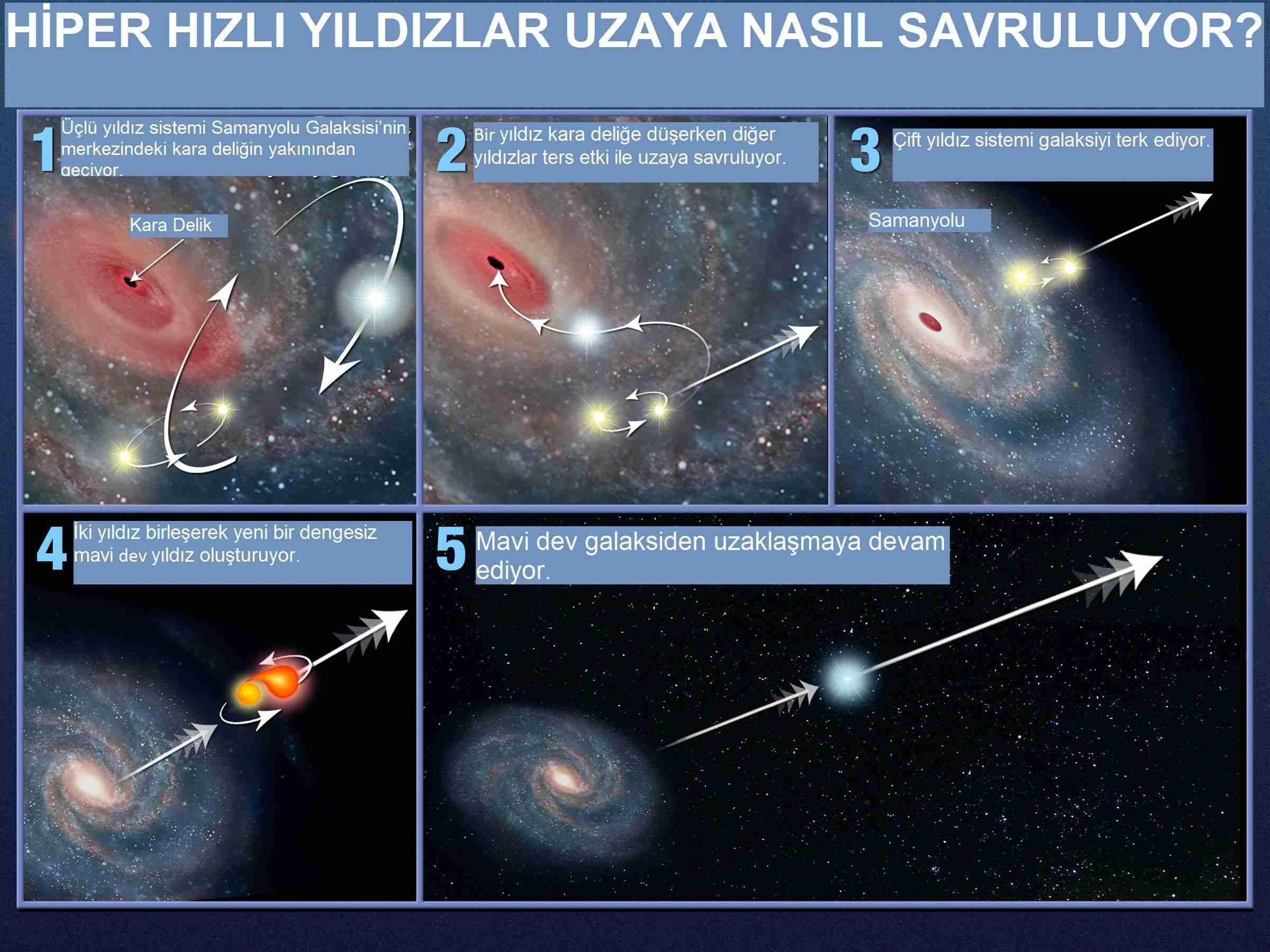 Uzaya-yıldız-fırlatmanın-en-ilginç-3-yolu