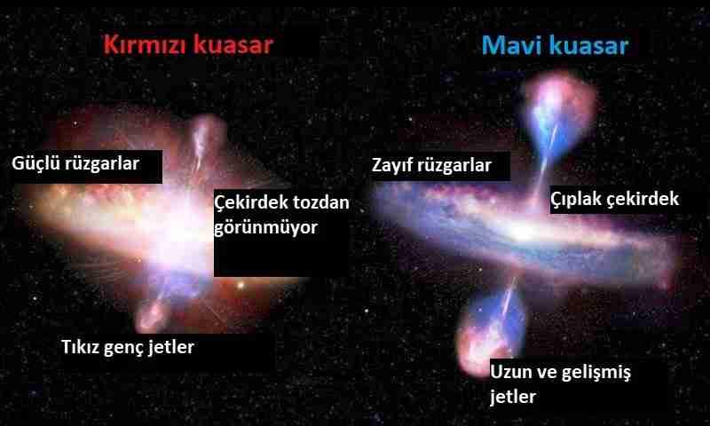 Süper-kütleli-kuasarlar-kara-delikleri-de-çarpıştırıyor