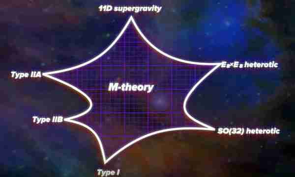 Holografik-ilke-evren-iki-boyutlu-bir-hologram-mı