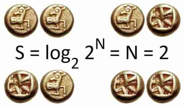 Maxwell-şeytanı-ile-entropiyi-azaltmak-mümkün-mü