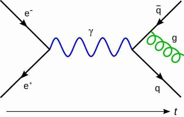 Maddenin-kökeni-parçacık-mı-yoksa-enerji-mi