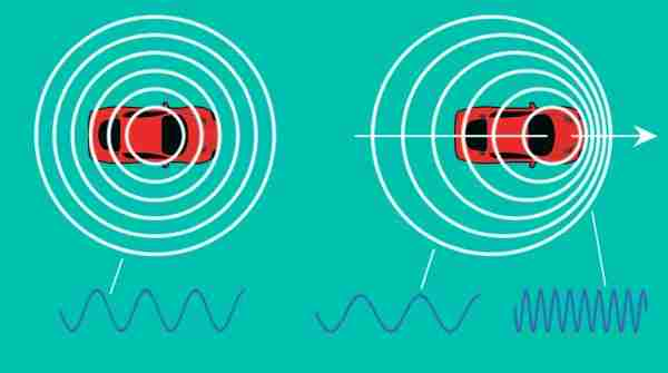 Doğaya-hükmeden-10-temel-fizik-etkisi