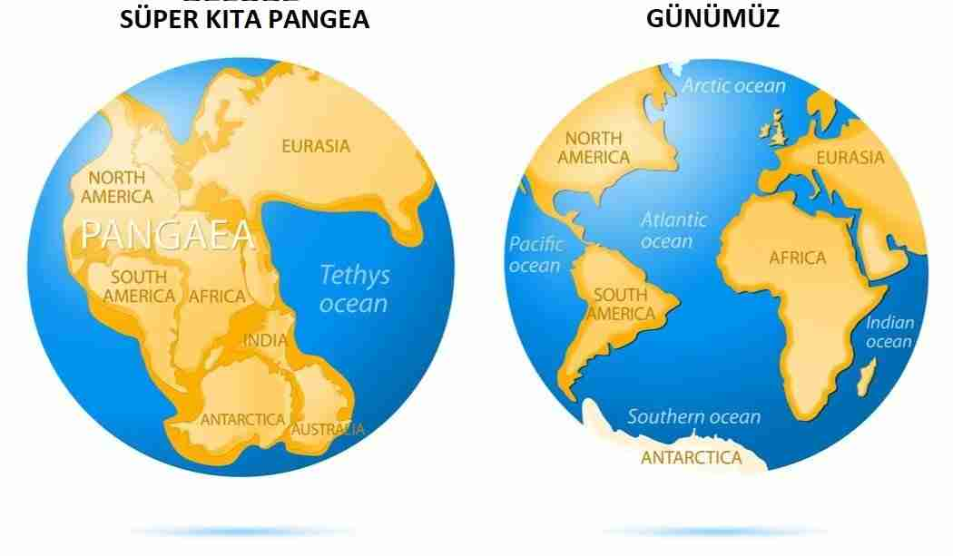 Yerkabuğu-nasıl-oluştu-ve-kıtalar-neden-kayıyor