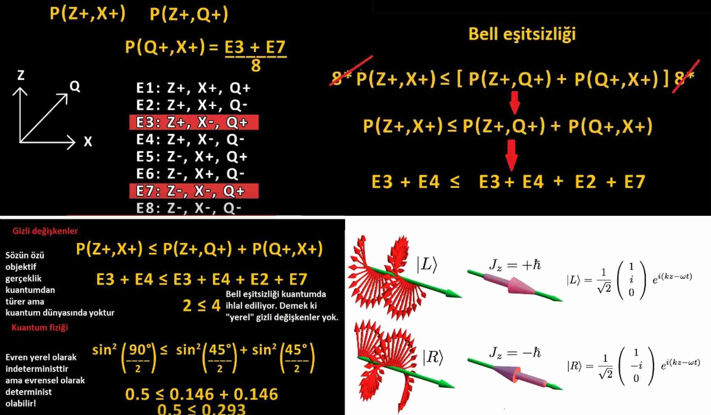 kuantum-dolanıklık-ile-ışıktan-hızlı-iletişim-olur-mu