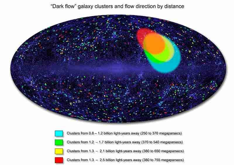 karanlık-akış-evrenimizi-çeken-başka-evren-mi-var