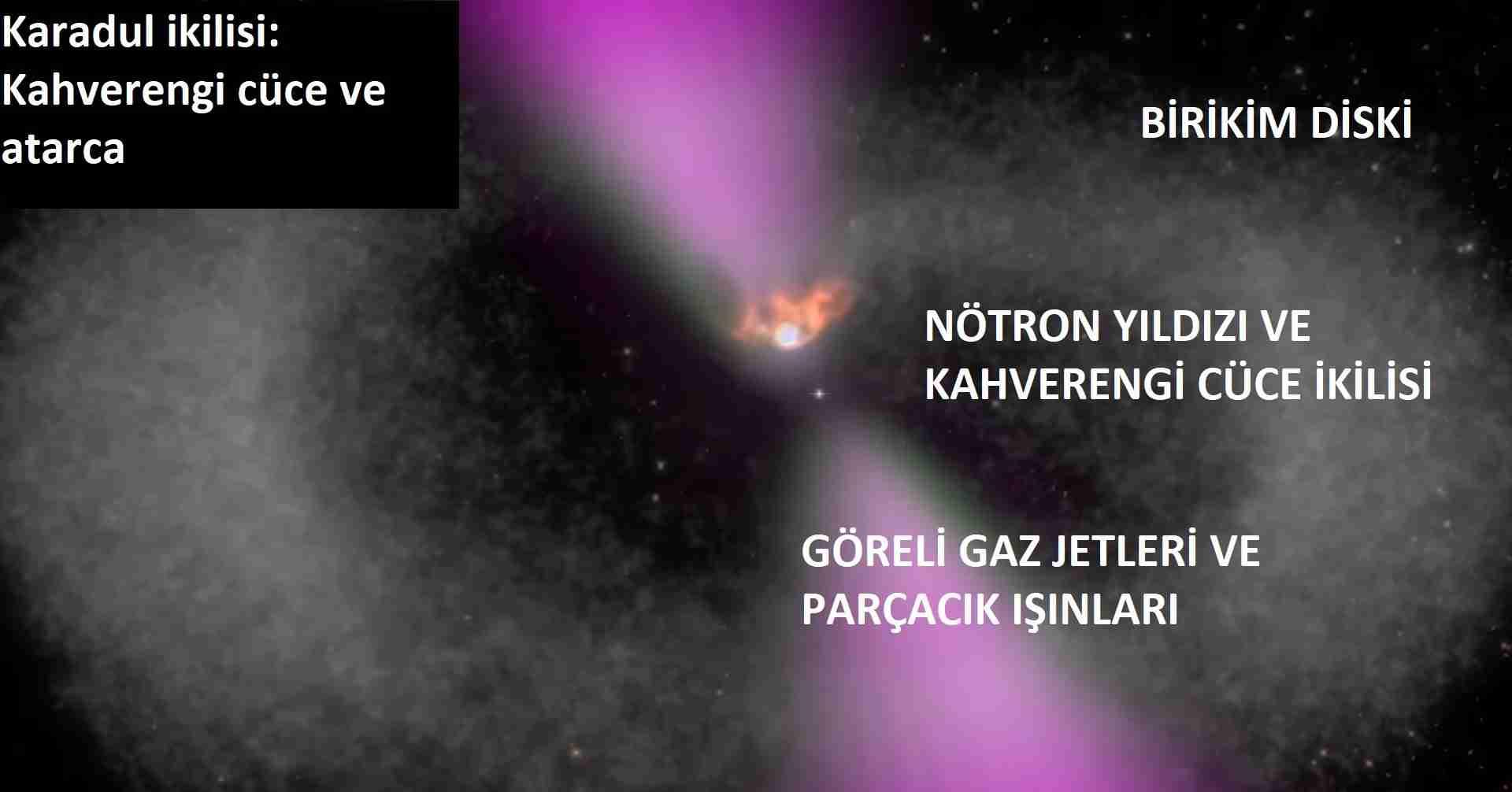 geçici-yıldız-novalar-nasıl-oluşuyor-ve-patlıyor