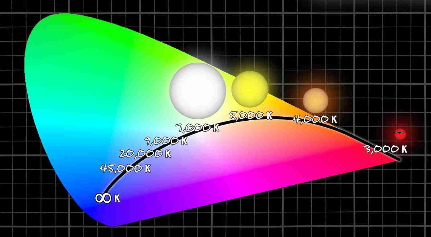 neden-evrende-yeşil-ve-mor-güneşler-yok