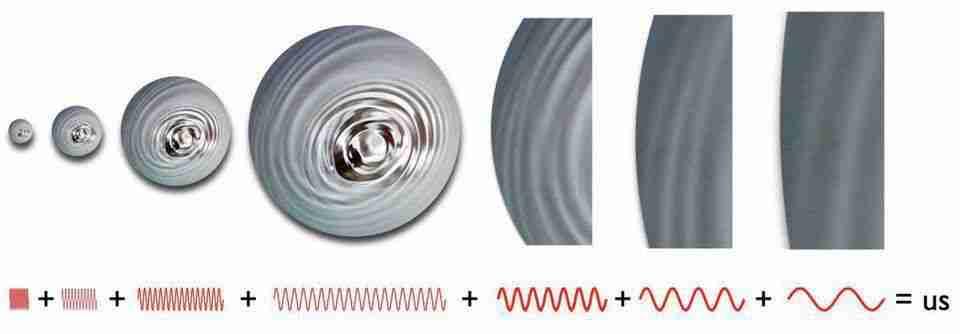Evreni-belirleyen-kuantum-alanları-nasıl-oluştu