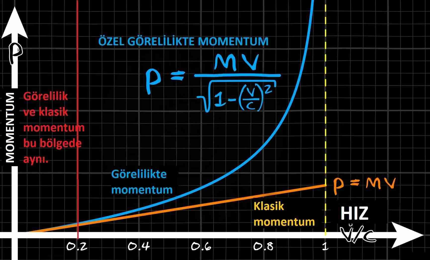 madde-yerine-fotonlardan-oluşsanız-ne-olurdu