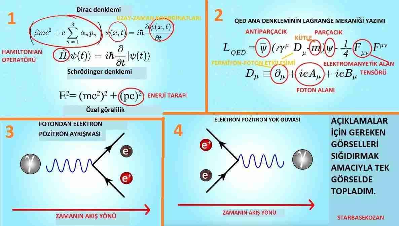 kuantum-elektrodinamiği-elektronlar-nasıl-çalışır