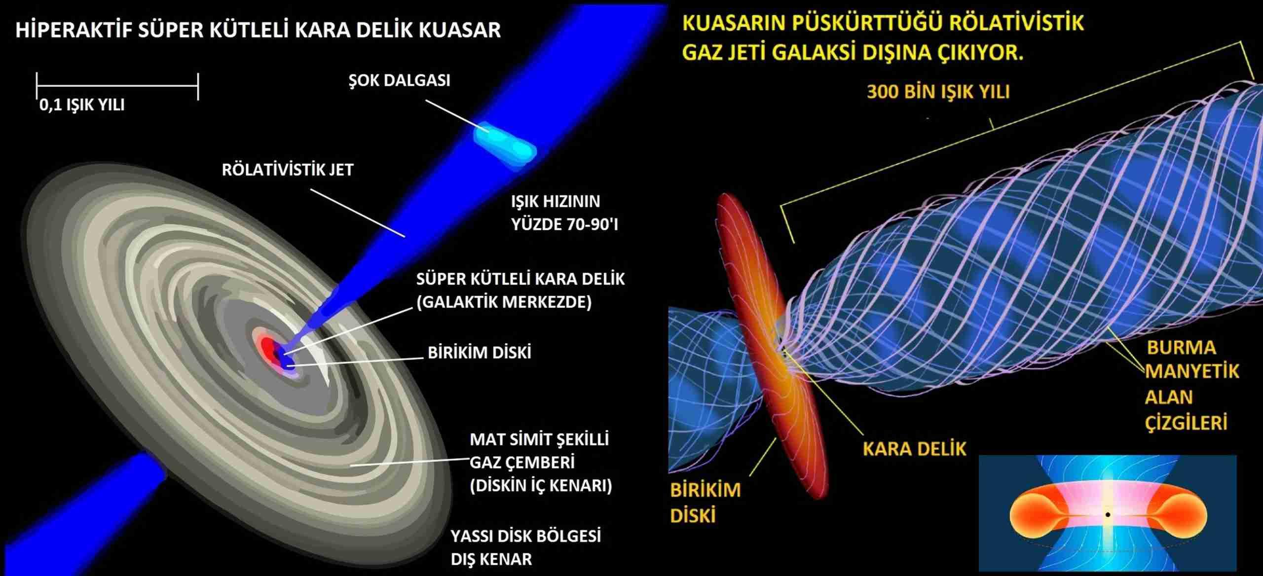 Doğadaki-en-güçlü-4-parçacık-hızlandırıcısı-nedir