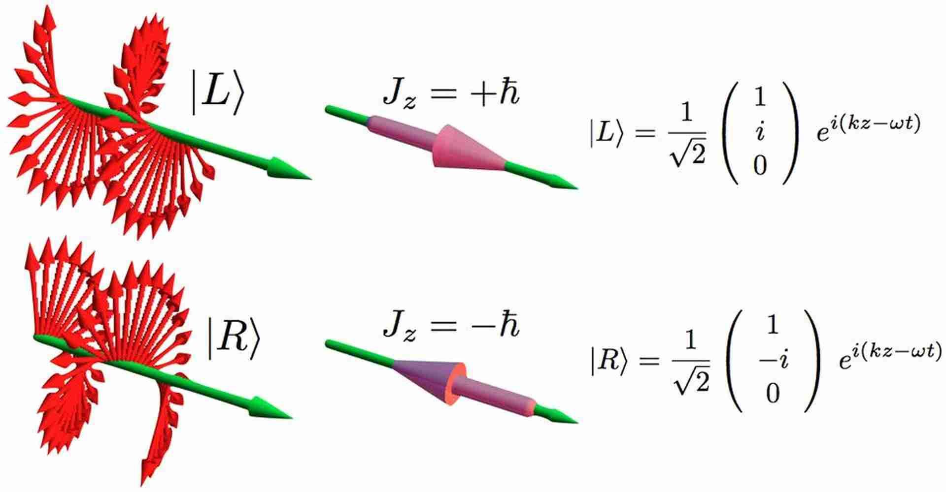 Evren-2b-hologram-mı-kütleçekim-dalgaları-gösterecek