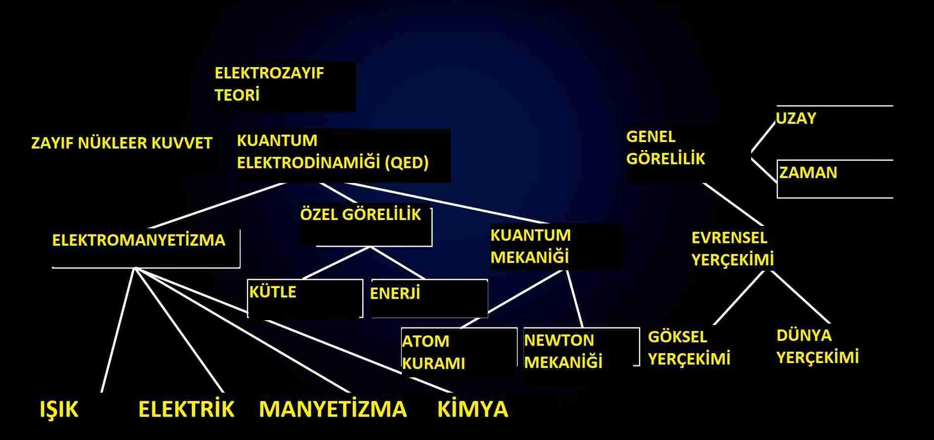 kuantum-holonomi-fizikte-indirgemecilik-bitiyor-mu