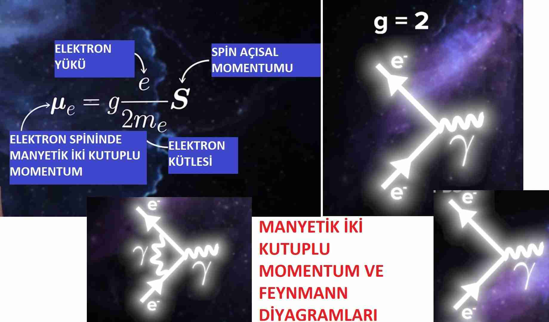 fermilab-muon-deneyi-yeni-parçacık-buldu-mu
