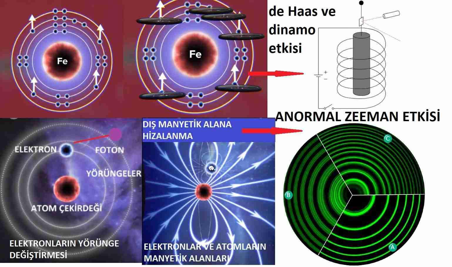 Kuantum-spin-elektron-spini-ve-spinor-nedir
