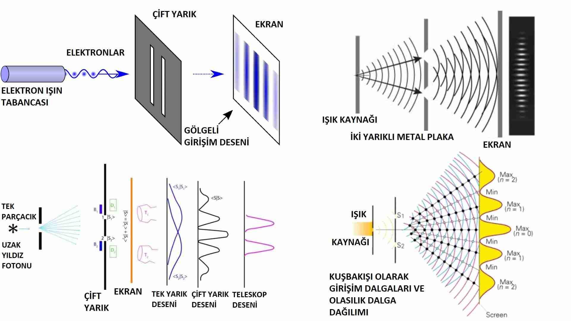 Kuantum-çoklu-dünyalardaki-paralel-evrenler-nerede