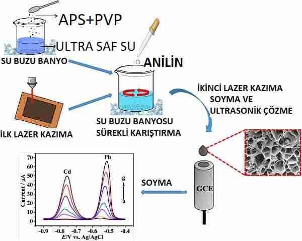Süperiletken-grafen-elektronikte-5-devrim-yapacak